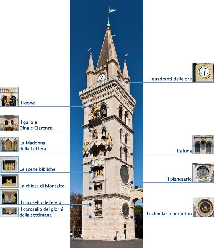 campanile-selezione